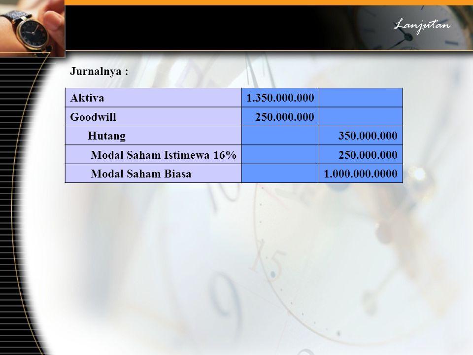 Aktiva1.350.000.000 Goodwill250.000.000 Hutang350.000.000 Modal Saham Istimewa 16%250.000.000 Modal Saham Biasa1.000.000.0000 Lanjutan Jurnalnya :