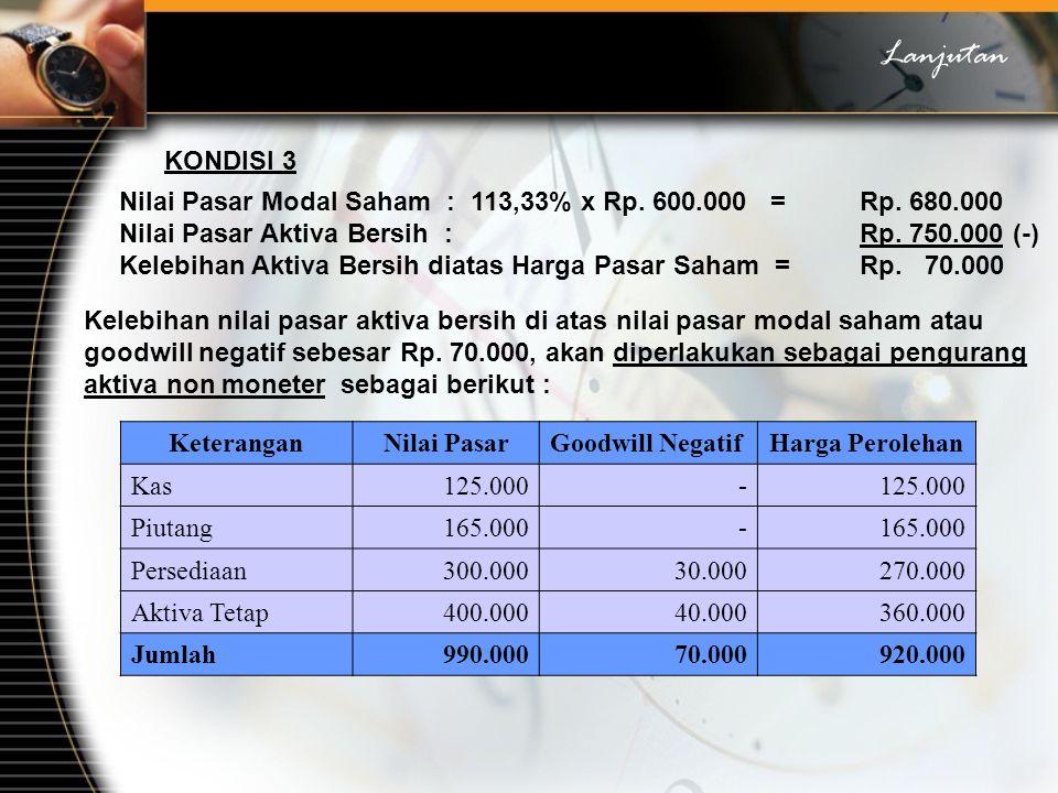 KONDISI 3 Nilai Pasar Modal Saham : 113,33% x Rp. 600.000 =Rp. 680.000 Nilai Pasar Aktiva Bersih : Rp. 750.000 (-) Kelebihan Aktiva Bersih diatas Harg