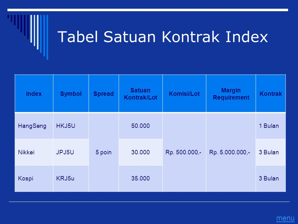 Tabel Satuan Kontrak Index IndexSymbolSpread Satuan Kontrak/Lot Komisi/Lot Margin Requirement Kontrak HangSengHKJ5U 5 poin 50.000 Rp. 500.000,-Rp. 5.0