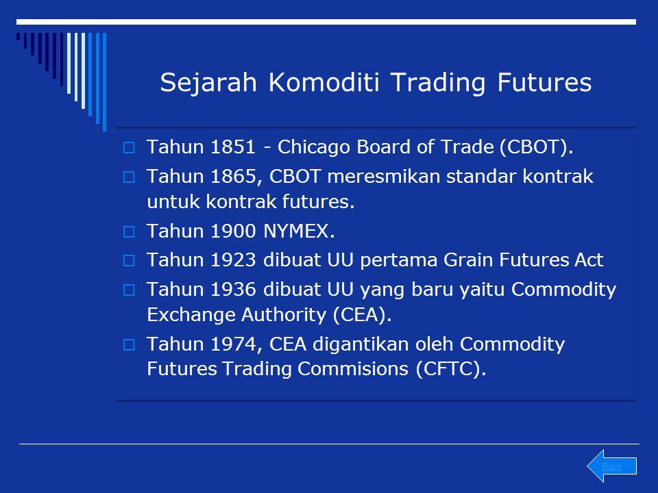 Sejarah Komoditi Trading Futures  Tahun 1851 - Chicago Board of Trade (CBOT).  Tahun 1865, CBOT meresmikan standar kontrak untuk kontrak futures. 