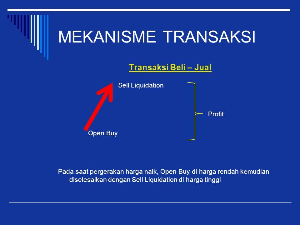 MEKANISME TRANSAKSI Transaksi Beli – Jual Sell Liquidation Profit Open Buy Pada saat pergerakan harga naik, Open Buy di harga rendah kemudian diselesa