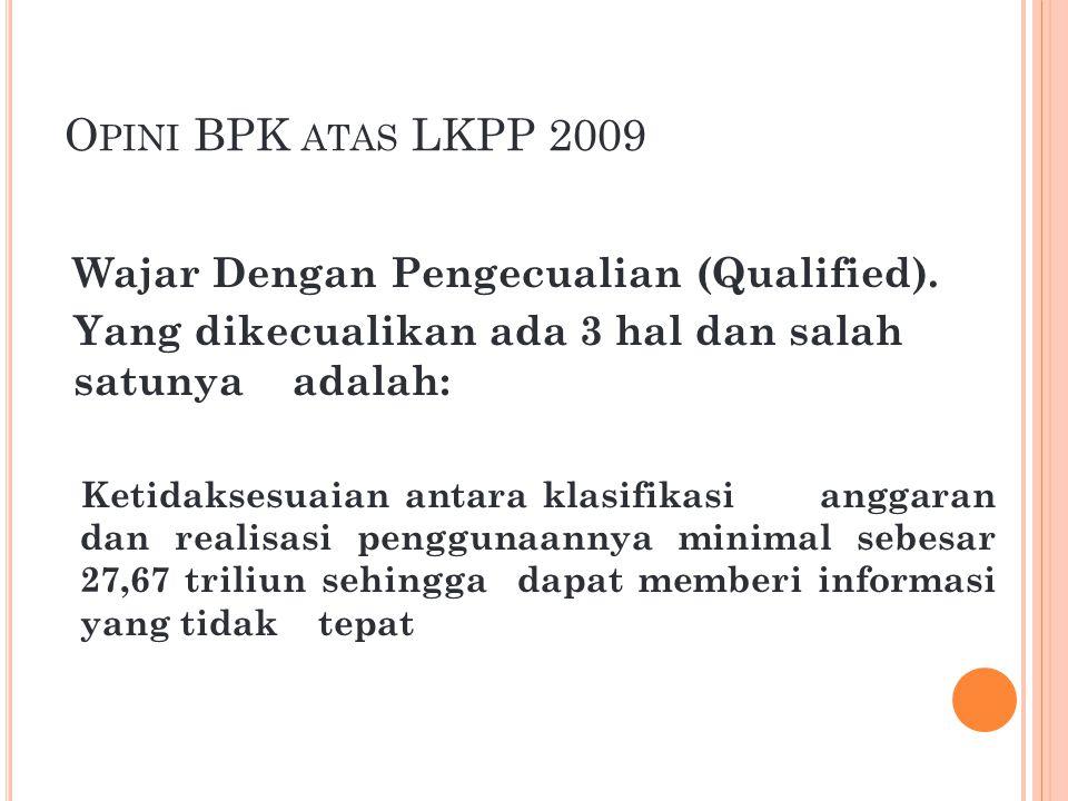 T EMUAN SPI BPK ATAS LKPP TA 2010 ( TEMUAN BERULANG ) Anggaran Belanja minimal sebesar Rp 4,70 triliun digunakan untuk kegiatan yang tidak sesuai dengan klasifikasinya (peruntukannya)
