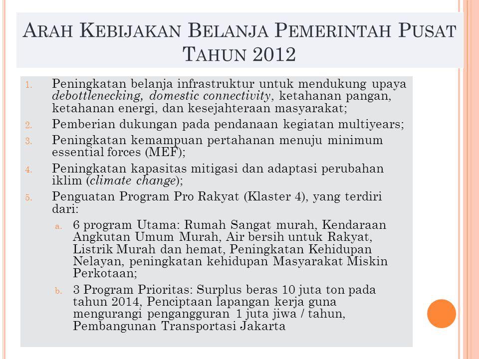 KEBIJAKAN BELANJA PEGAWAI, APBN 2012 1.Kenaikan gaji pokok dan pensiun pokok (rata-rata 10%) 2.