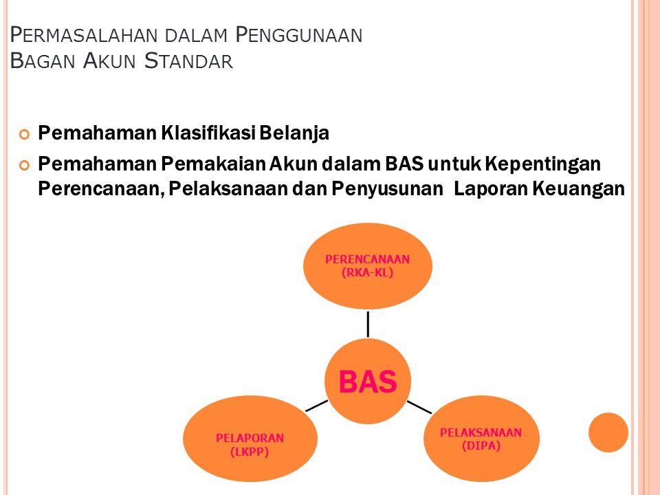 P ERDIRJEN P ERBENDAHARAAN TENTANG P ENAMBAHAN DAN P ERUBAHAN BAS P ERDIRJEN PBN N O.P ER.80/PB/2011 Perdirjen Perbendaharaan tentang BAS: 1.