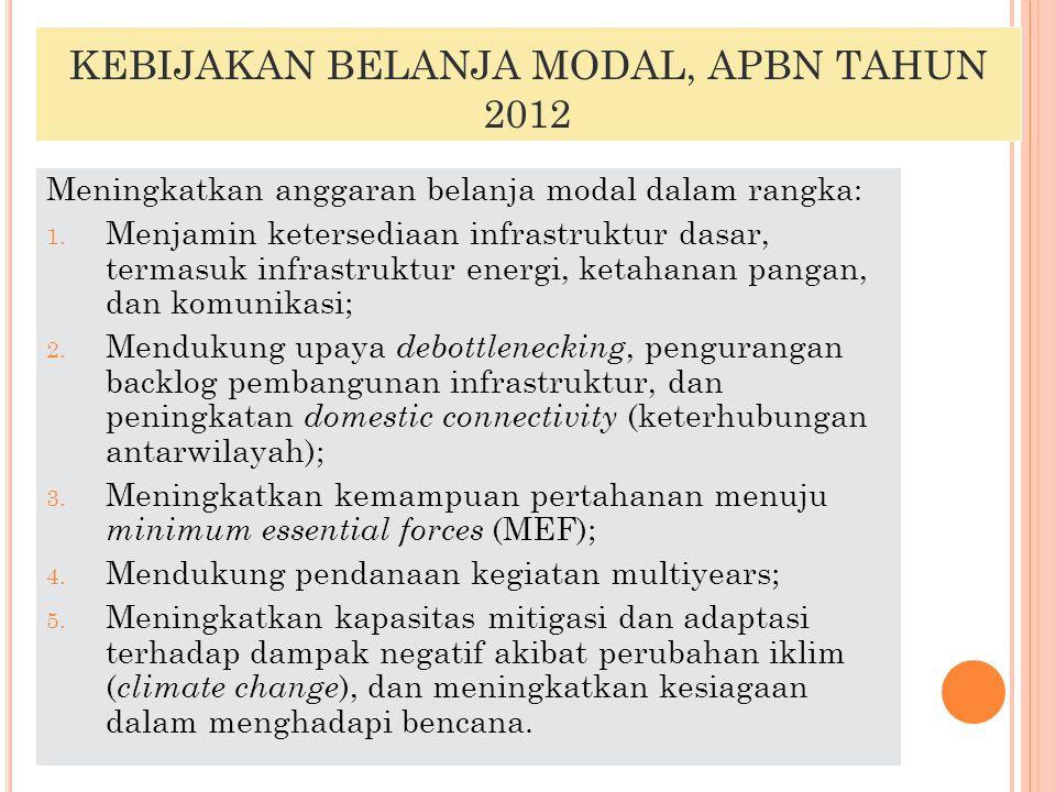 KEBIJAKAN BELANJA MODAL, APBN TAHUN 2012 Meningkatkan anggaran belanja modal dalam rangka: 1. Menjamin ketersediaan infrastruktur dasar, termasuk infr