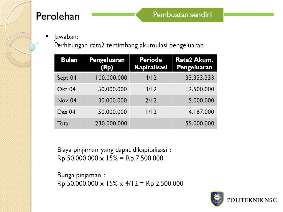 Perolehan POLITEKNIK NSC Pembuatan sendiri  Jawaban: Perhitungan rata2 tertimbang akumulasi pengeluaran BulanPengeluaran (Rp) Periode Kapitalisasi Ra