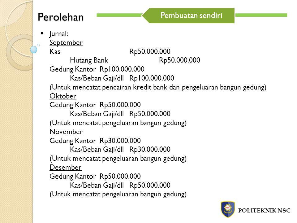 Perolehan POLITEKNIK NSC Pembuatan sendiri  Jurnal: September KasRp50.000.000 Hutang BankRp50.000.000 Gedung KantorRp100.000.000 Kas/Beban Gaji/dllRp