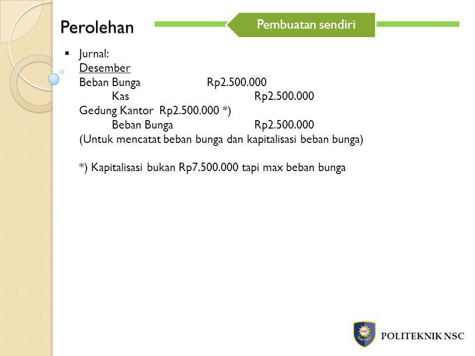 Perolehan POLITEKNIK NSC Pembuatan sendiri  Jurnal: Desember Beban BungaRp2.500.000 KasRp2.500.000 Gedung KantorRp2.500.000 *) Beban BungaRp2.500.000