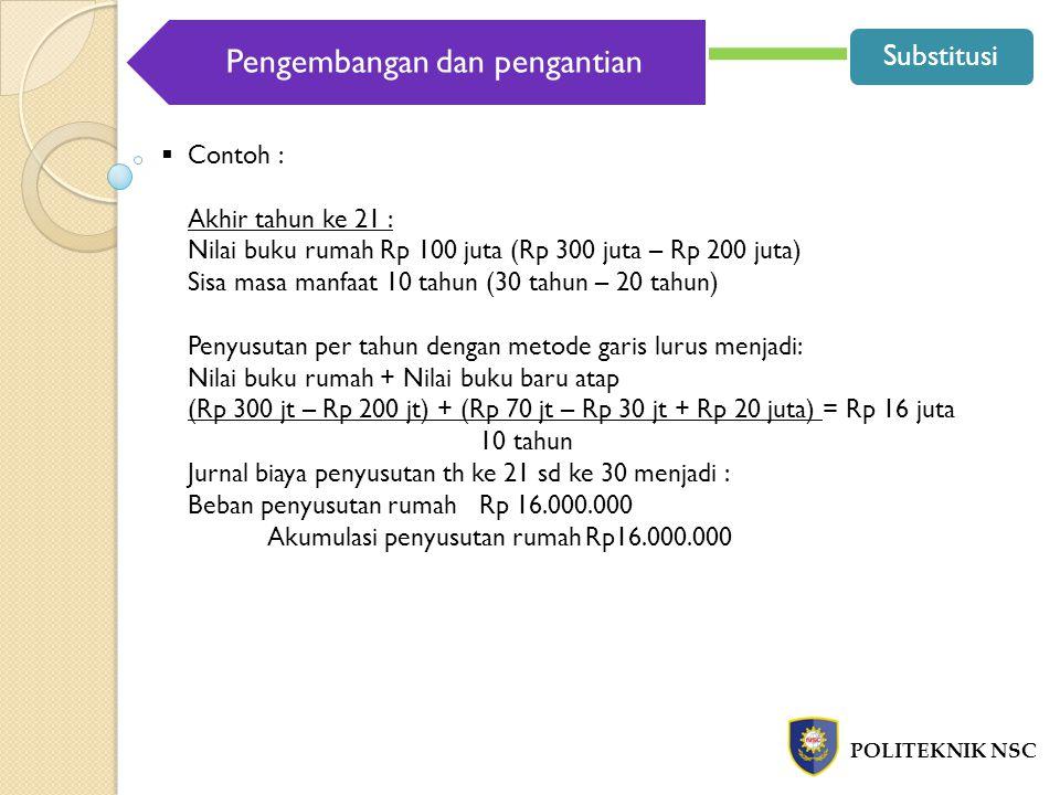 POLITEKNIK NSC Penambahan Pengembangan dan pengantian  Contoh : Akhir tahun ke 21 : Nilai buku rumah Rp 100 juta (Rp 300 juta – Rp 200 juta) Sisa mas