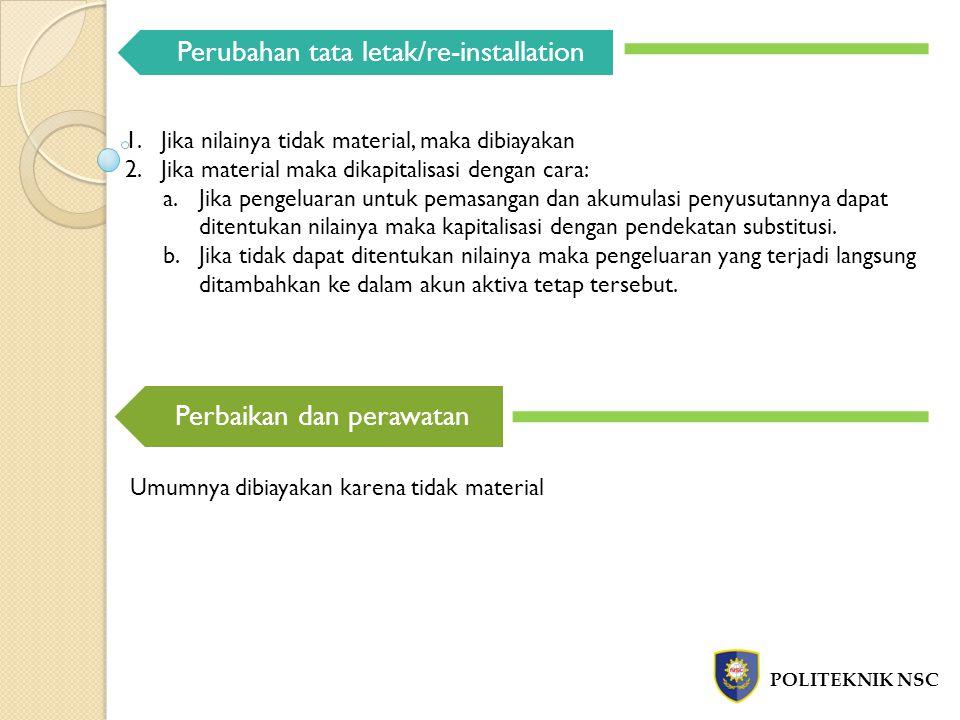 POLITEKNIK NSC Penambahan Perubahan tata letak/re-installation 1.Jika nilainya tidak material, maka dibiayakan 2.Jika material maka dikapitalisasi den