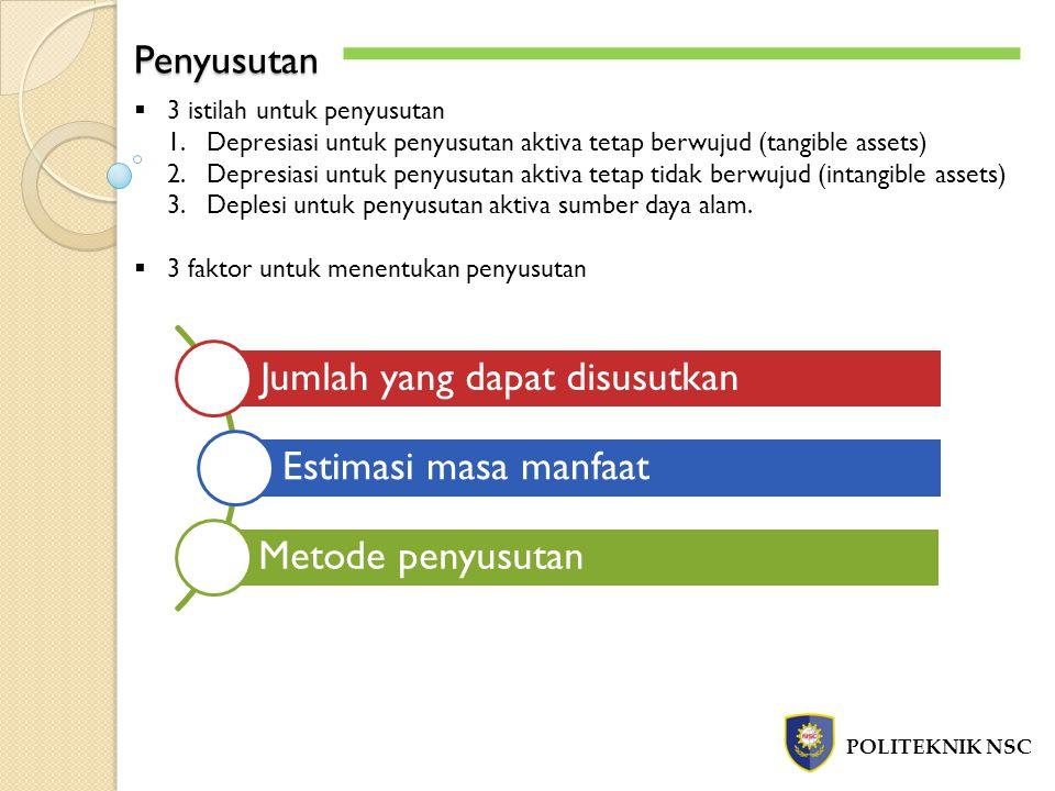 Penyusutan POLITEKNIK NSC  3 istilah untuk penyusutan 1.Depresiasi untuk penyusutan aktiva tetap berwujud (tangible assets) 2.Depresiasi untuk penyus