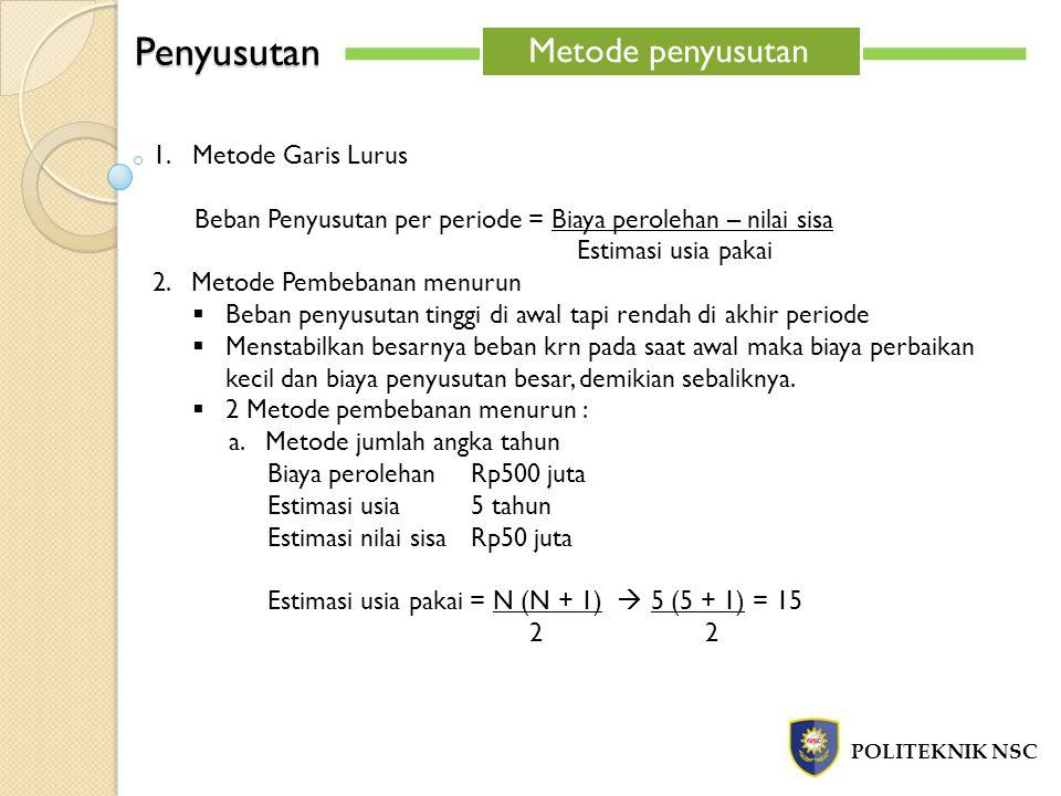 Penyusutan POLITEKNIK NSC Metode penyusutan 1.Metode Garis Lurus Beban Penyusutan per periode = Biaya perolehan – nilai sisa Estimasi usia pakai 2. Me