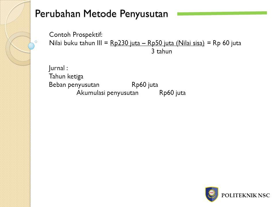 Perubahan Metode Penyusutan POLITEKNIK NSC Contoh Prospektif: Nilai buku tahun III = Rp230 juta – Rp50 juta (Nilai sisa) = Rp 60 juta 3 tahun Jurnal :