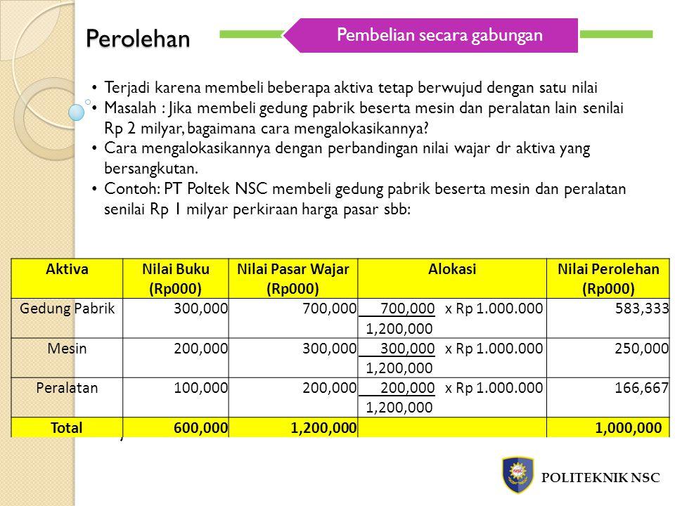 Perolehan POLITEKNIK NSC Akuntansi dibedakan berdasarkan apakah aktiva yang dipertukarkan sejenis atau tidak.