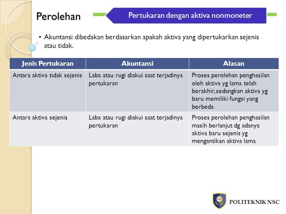 Perolehan POLITEKNIK NSC A.Akuntansi untuk Pertukaran Aktiva yg Tidak Sejenis Diakui sebesar nilai wajar aktiva yang dilepaskan atau nilai wajar aktiva yang diterima  yang lebih andal.