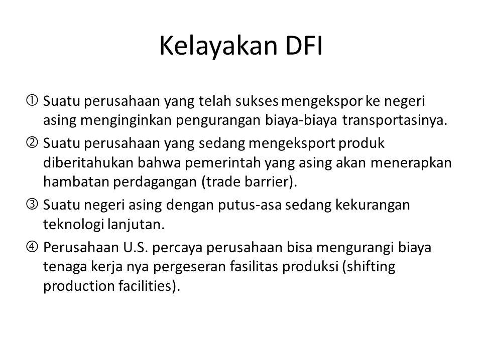 Kelayakan DFI  Suatu perusahaan yang telah sukses mengekspor ke negeri asing menginginkan pengurangan biaya-biaya transportasinya.  Suatu perusahaan