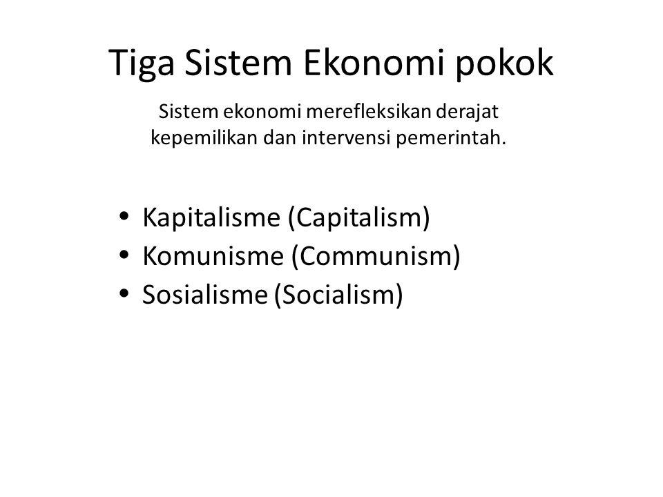 Tiga Sistem Ekonomi pokok  Kapitalisme (Capitalism)  Komunisme (Communism)  Sosialisme (Socialism) Sistem ekonomi merefleksikan derajat kepemilikan