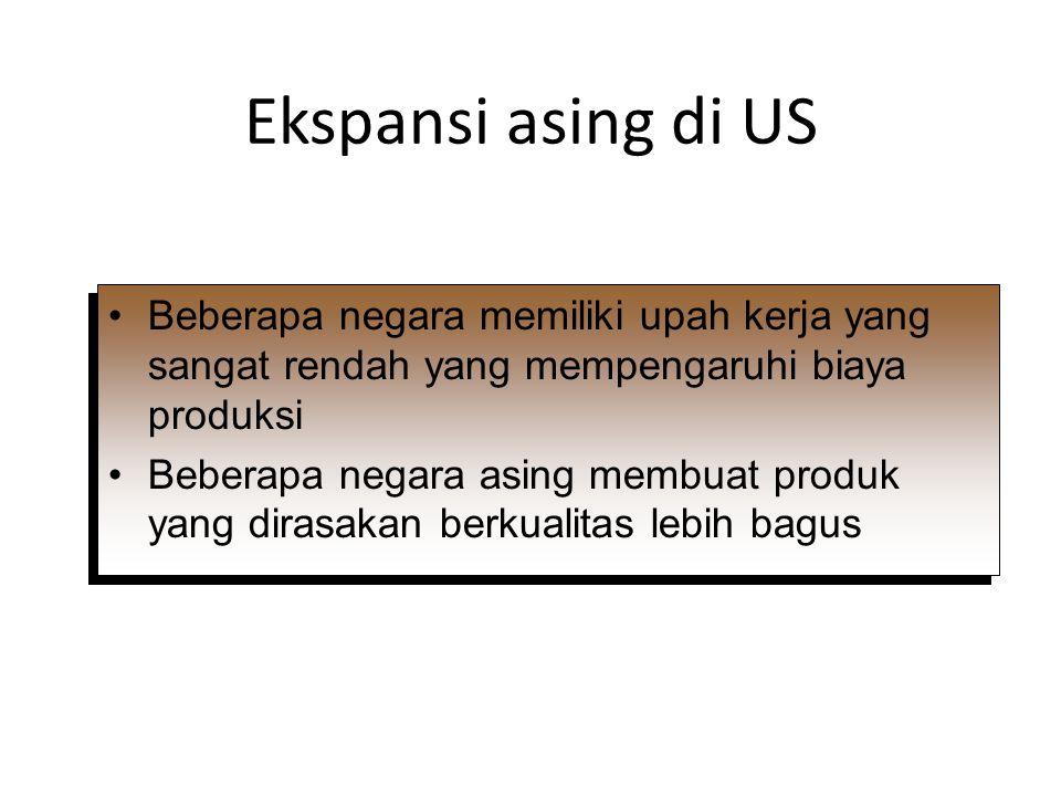 Bagaimana Perusahaan Libatkan Bisnis International Impor (Importing).