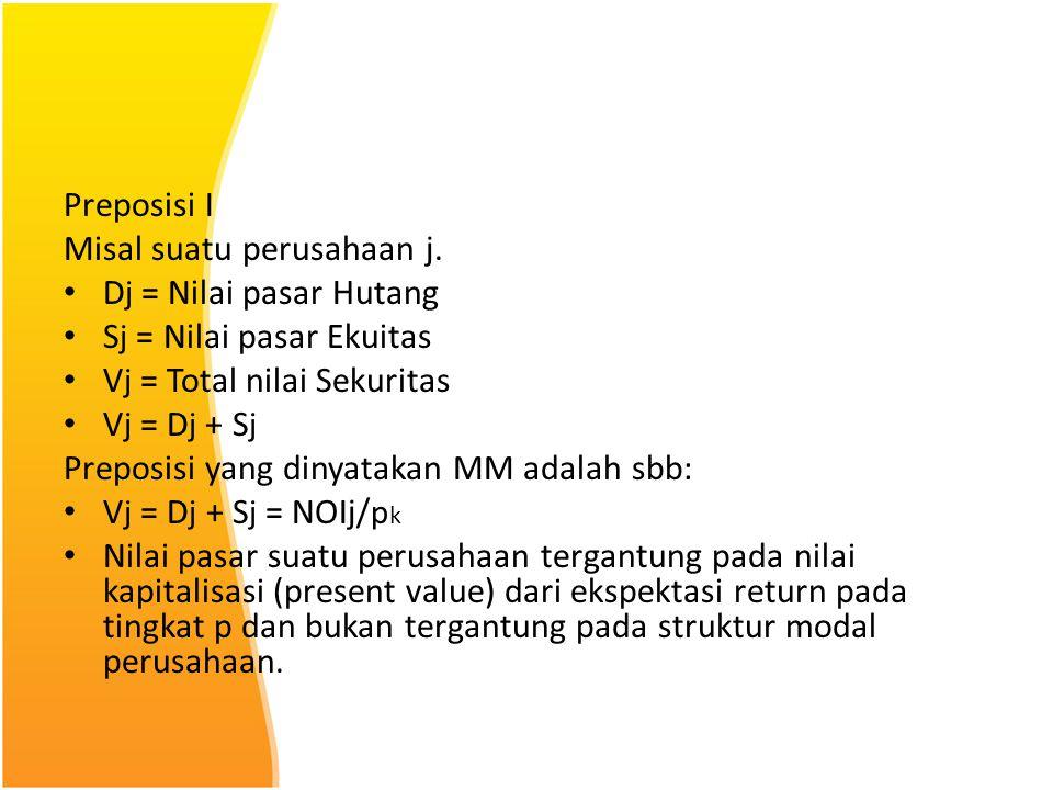 Preposisi I Misal suatu perusahaan j. D j = Nilai pasar Hutang S j = Nilai pasar Ekuitas V j = Total nilai Sekuritas V j = D j + S j Preposisi yang di