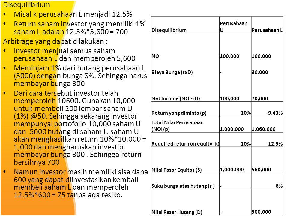 Disequilibrium Misal k perusahaan L menjadi 12.5% Return saham investor yang memiliki 1% saham L adalah 12.5%*5,600 = 700 Arbitrage yang dapat dilakuk