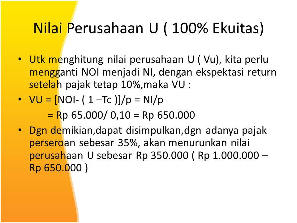 Nilai Perusahaan U ( 100% Ekuitas) Utk menghitung nilai perusahaan U ( Vu), kita perlu mengganti NOI menjadi NI, dengan ekspektasi return setelah paja