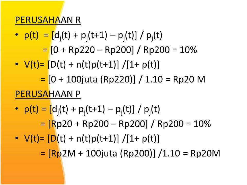 PERUSAHAAN R ρ(t) = [d j (t) + p j (t+1) – p j (t)] / p j (t) = [0 + Rp220 – Rp200] / Rp200 = 10% V(t)= [D(t) + n(t)p(t+1)] /[1+ ρ(t)] = [0 + 100juta