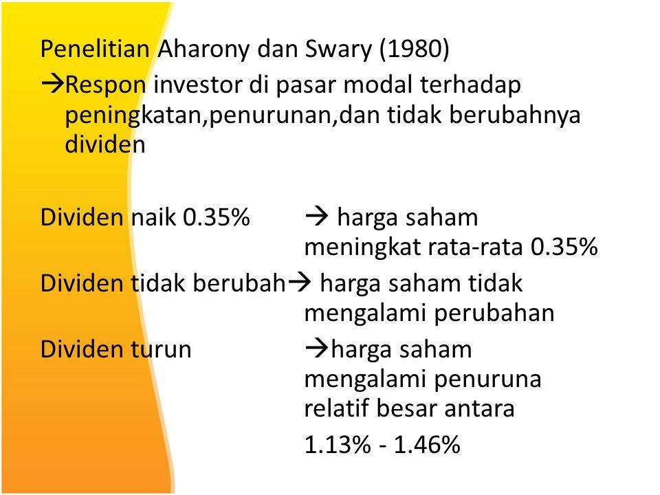 Penelitian Aharony dan Swary (1980)  Respon investor di pasar modal terhadap peningkatan,penurunan,dan tidak berubahnya dividen Dividen naik 0.35% 