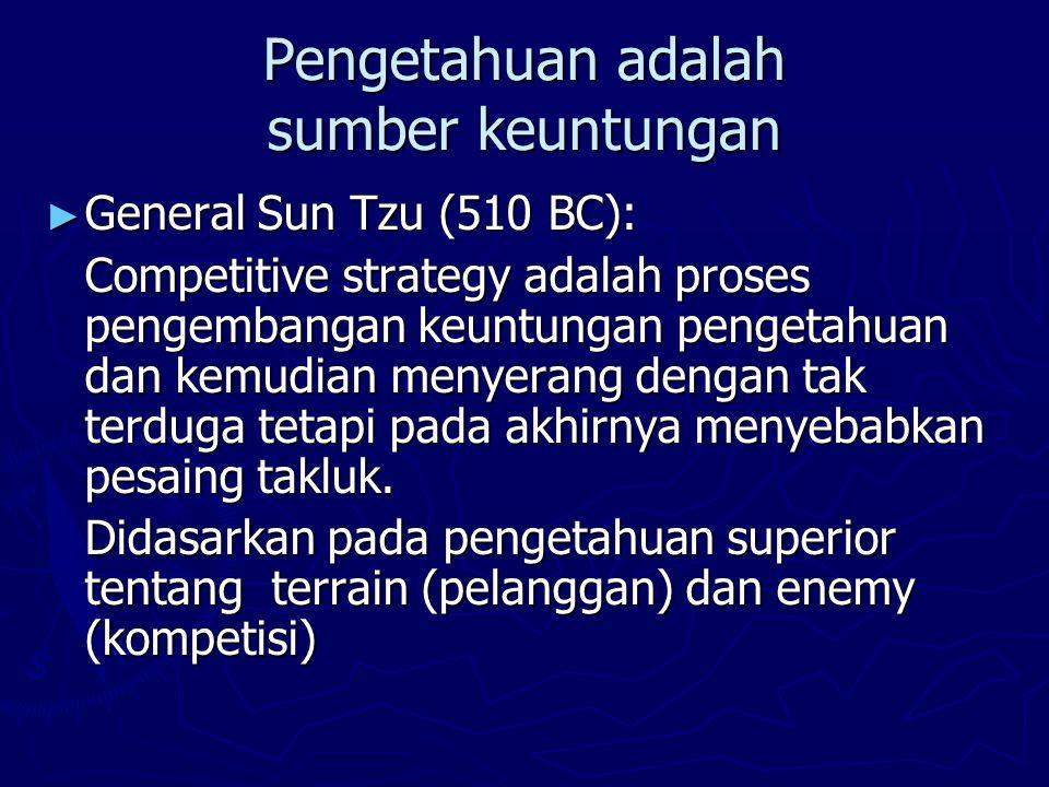 Pengetahuan adalah sumber keuntungan ► General Sun Tzu (510 BC): Competitive strategy adalah proses pengembangan keuntungan pengetahuan dan kemudian menyerang dengan tak terduga tetapi pada akhirnya menyebabkan pesaing takluk.