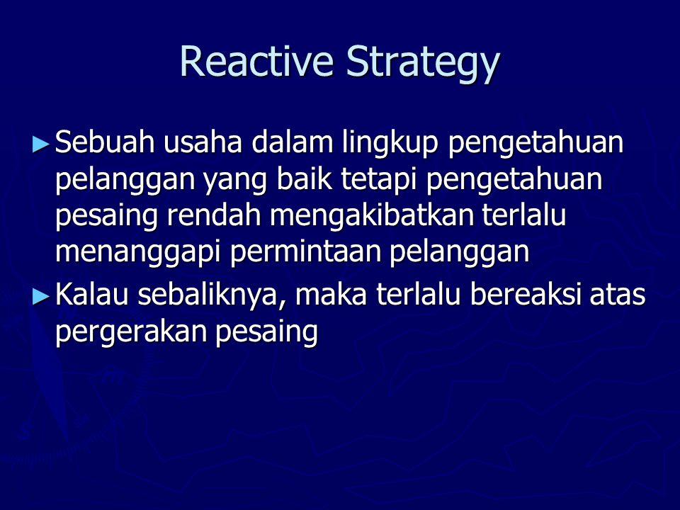 Reactive Strategy ► Sebuah usaha dalam lingkup pengetahuan pelanggan yang baik tetapi pengetahuan pesaing rendah mengakibatkan terlalu menanggapi permintaan pelanggan ► Kalau sebaliknya, maka terlalu bereaksi atas pergerakan pesaing