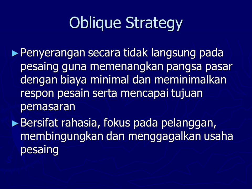 Oblique Strategy ► Penyerangan secara tidak langsung pada pesaing guna memenangkan pangsa pasar dengan biaya minimal dan meminimalkan respon pesain serta mencapai tujuan pemasaran ► Bersifat rahasia, fokus pada pelanggan, membingungkan dan menggagalkan usaha pesaing