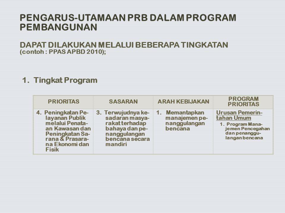 PENGARUS-UTAMAAN PRB DALAM PROGRAM PEMBANGUNAN DAPAT DILAKUKAN MELALUI BEBERAPA TINGKATAN (contoh : PPAS APBD 2010); 1. Tingkat Program PRIORITASSASAR