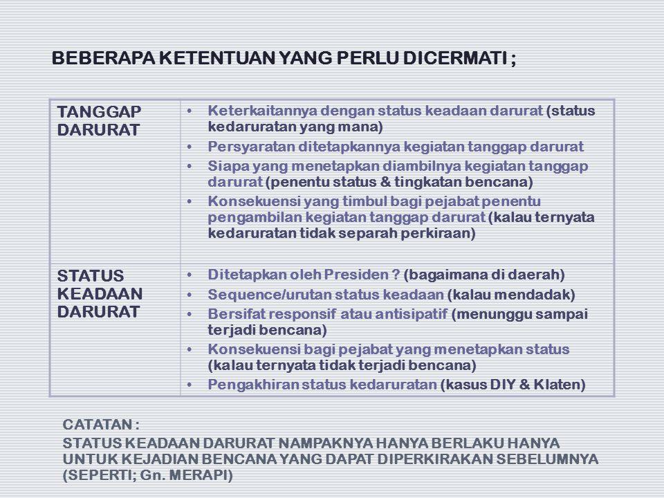 BPBD menyusun Rancangan Akhir RPB a)Visi, Misi RPB b)Strategi RPB c)Kebijakan Umum d)Program RPB (sektoral) AKAN MEMERLUKAN SINERJI DARI SKPD & INSTANSI VERTIKAL KEWENANGAN/ URUSAN KOMPETENSI KELEMBAGAAN KEMAMPUAN KEUANGAN KEMAMPUAN S.D.M.
