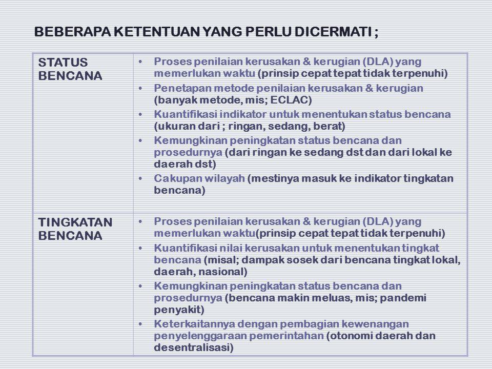 RENCANA PE- NANGGULANG AN BENCANA (RPB) PROGRAM- PROGRAM SEKTORAL LAINNYA RENSTRA SKPD RENCANA KERJA SKPD R.K.