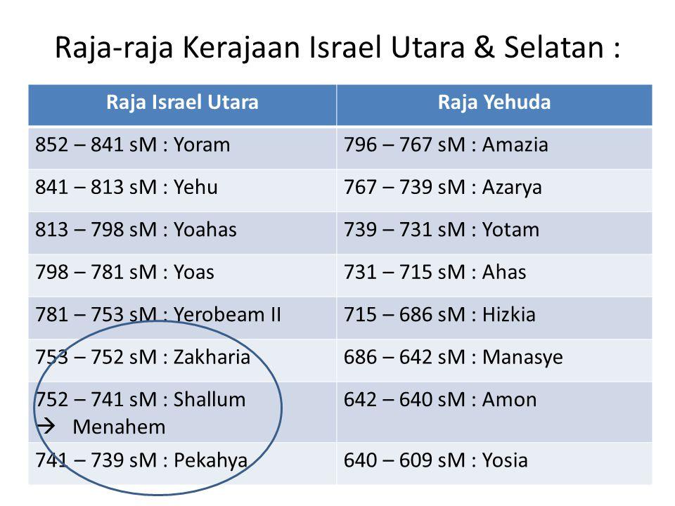 Raja-raja Kerajaan Israel Utara & Selatan : Raja Israel UtaraRaja Yehuda 852 – 841 sM : Yoram796 – 767 sM : Amazia 841 – 813 sM : Yehu767 – 739 sM : A