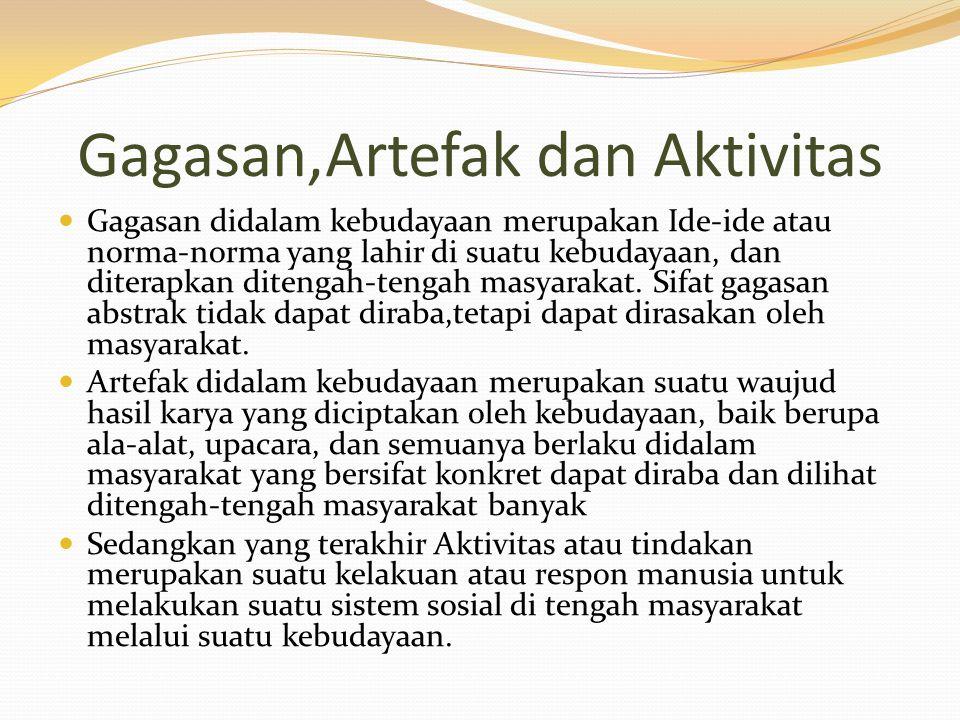 Gagasan,Artefak dan Aktivitas Gagasan didalam kebudayaan merupakan Ide-ide atau norma-norma yang lahir di suatu kebudayaan, dan diterapkan ditengah-tengah masyarakat.