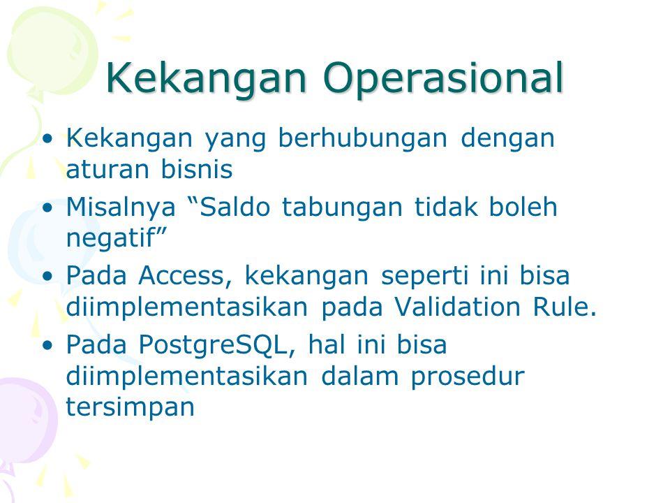 "Kekangan Operasional Kekangan yang berhubungan dengan aturan bisnis Misalnya ""Saldo tabungan tidak boleh negatif"" Pada Access, kekangan seperti ini bi"