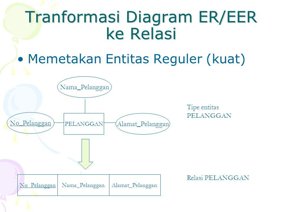 Tranformasi Diagram ER/EER ke Relasi Memetakan Entitas Reguler (kuat) PELANGGAN No_Pelanggan Nama_Pelanggan Alamat_Pelanggan No_PelangganNama_Pelangga
