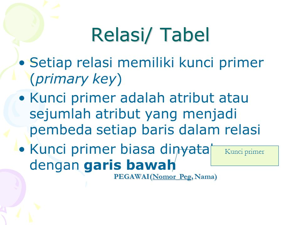 Kunci Kunci dapat dibedakan menjadi: 1.Kunci sederhana : Terdiri atas sebuah atribut 2.Kunci komposit : Tersusun atas dua atribut atau lebih Kunci sederhana: PEGAWAI(Nomor_Peg, Nama) DEPARTEMEN(Kode_Dep, Nama_Dep) BARANG(Kode_Barang, Nama_Barang) Kunci komposit: BARANG DIPESAN(No_Pesanan, Kode_Barang, Jumlah) Jumlah) NILAI(No_Mhs, Kode_Matakuliah,Skor)