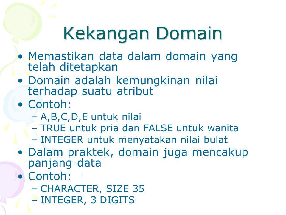 Kekangan Domain Memastikan data dalam domain yang telah ditetapkan Domain adalah kemungkinan nilai terhadap suatu atribut Contoh: –A,B,C,D,E untuk nil