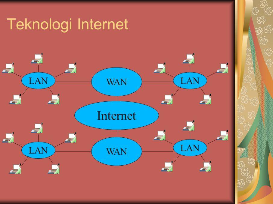 Teknologi Internet LAN WAN Internet