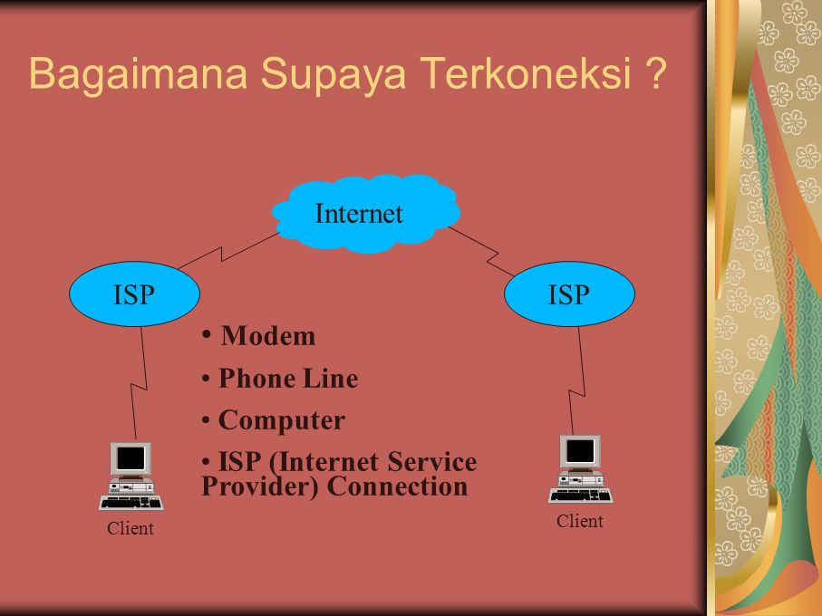 Bagaimana Supaya Terkoneksi ? Internet ISP Client ISP Client Modem Phone Line Computer ISP (Internet Service Provider) Connection