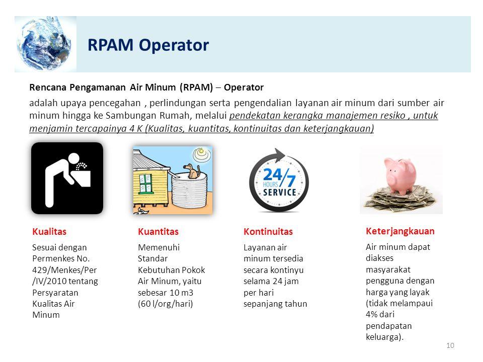 RPAM Operator Rencana Pengamanan Air Minum (RPAM) – Operator adalah upaya pencegahan, perlindungan serta pengendalian layanan air minum dari sumber ai