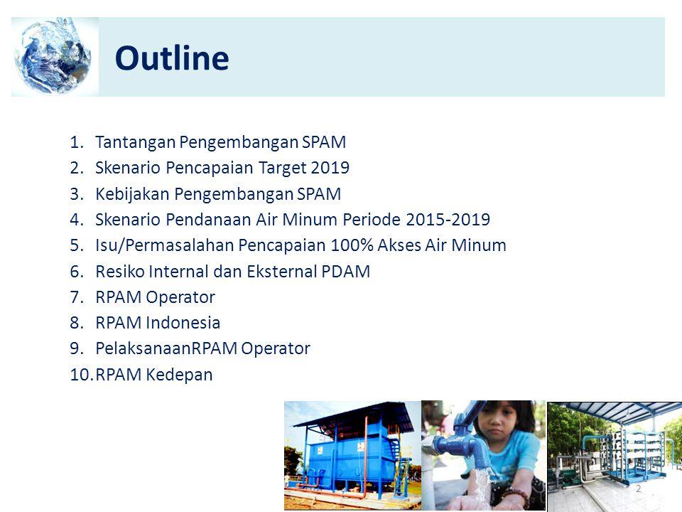 Outline 1.Tantangan Pengembangan SPAM 2.Skenario Pencapaian Target 2019 3.Kebijakan Pengembangan SPAM 4.Skenario Pendanaan Air Minum Periode 2015-2019