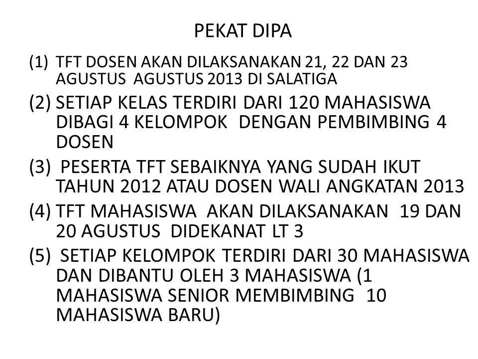 PEKAT DIPA (1)TFT DOSEN AKAN DILAKSANAKAN 21, 22 DAN 23 AGUSTUS AGUSTUS 2013 DI SALATIGA (2)SETIAP KELAS TERDIRI DARI 120 MAHASISWA DIBAGI 4 KELOMPOK DENGAN PEMBIMBING 4 DOSEN (3) PESERTA TFT SEBAIKNYA YANG SUDAH IKUT TAHUN 2012 ATAU DOSEN WALI ANGKATAN 2013 (4)TFT MAHASISWA AKAN DILAKSANAKAN 19 DAN 20 AGUSTUS DIDEKANAT LT 3 (5) SETIAP KELOMPOK TERDIRI DARI 30 MAHASISWA DAN DIBANTU OLEH 3 MAHASISWA (1 MAHASISWA SENIOR MEMBIMBING 10 MAHASISWA BARU)