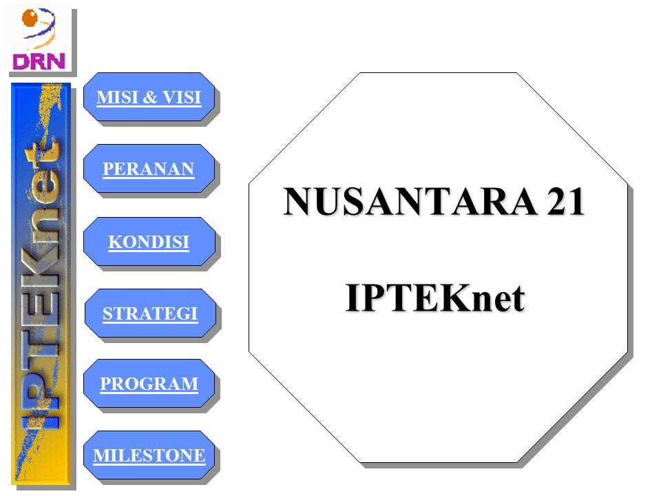 NUSANTARA 21 IPTEKnet MISI & VISI PERANAN STRATEGI KONDISI PROGRAM MILESTONE
