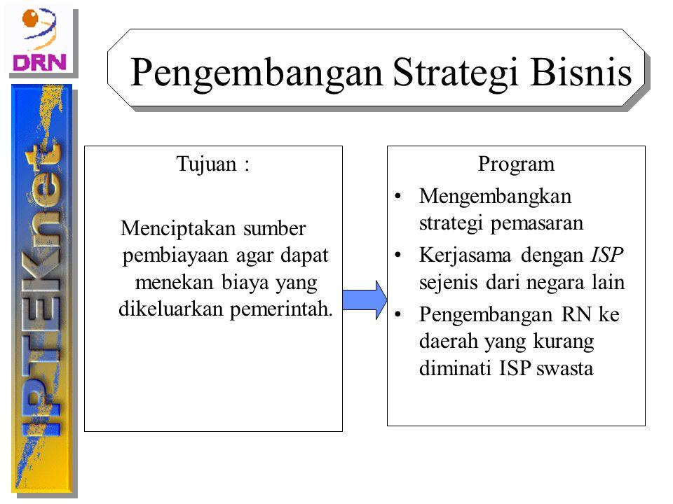 Tujuan : Menciptakan sumber pembiayaan agar dapat menekan biaya yang dikeluarkan pemerintah. Pengembangan Strategi Bisnis Program Mengembangkan strate