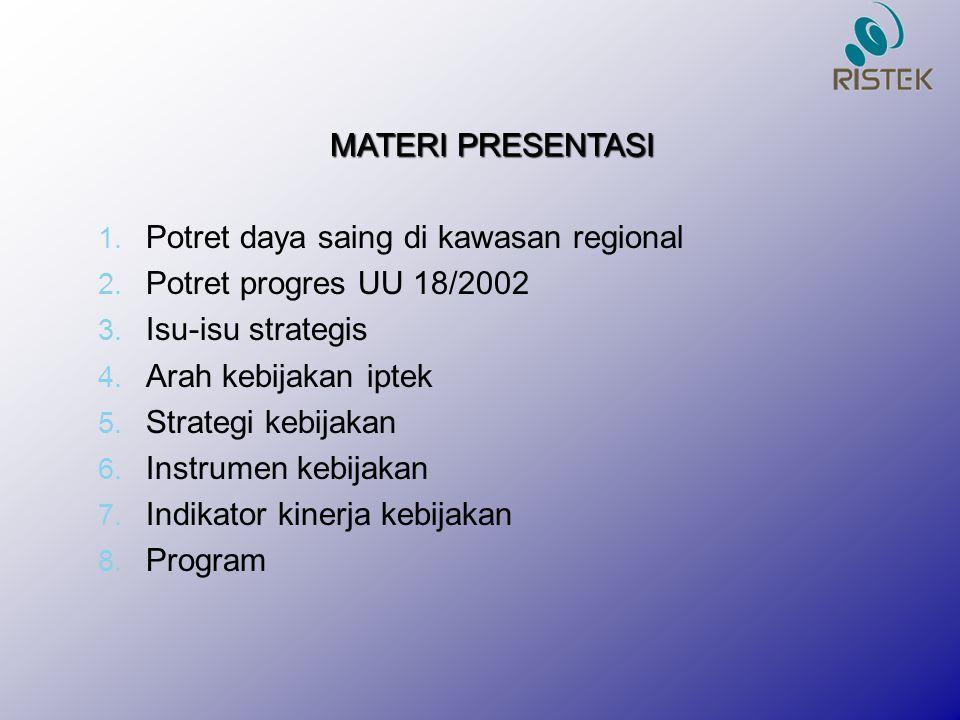 MATERI PRESENTASI 1. Potret daya saing di kawasan regional 2. Potret progres UU 18/2002 3. Isu-isu strategis 4. Arah kebijakan iptek 5. Strategi kebij