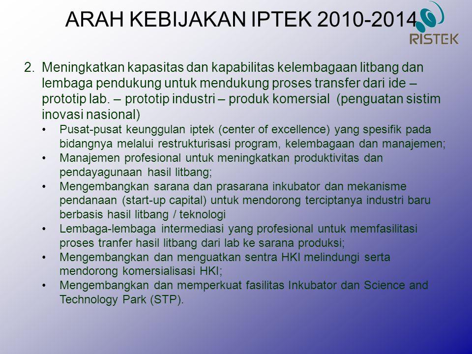 ARAH KEBIJAKAN IPTEK 2010-2014 2.Meningkatkan kapasitas dan kapabilitas kelembagaan litbang dan lembaga pendukung untuk mendukung proses transfer dari