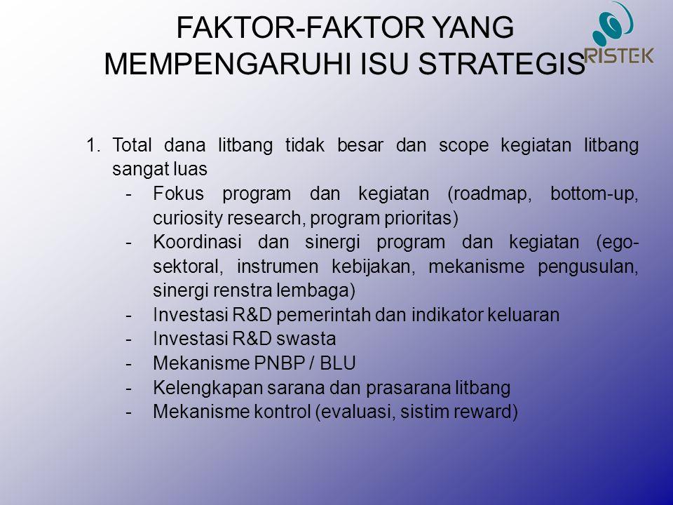 FAKTOR-FAKTOR YANG MEMPENGARUHI ISU STRATEGIS 1.Total dana litbang tidak besar dan scope kegiatan litbang sangat luas -Fokus program dan kegiatan (roa