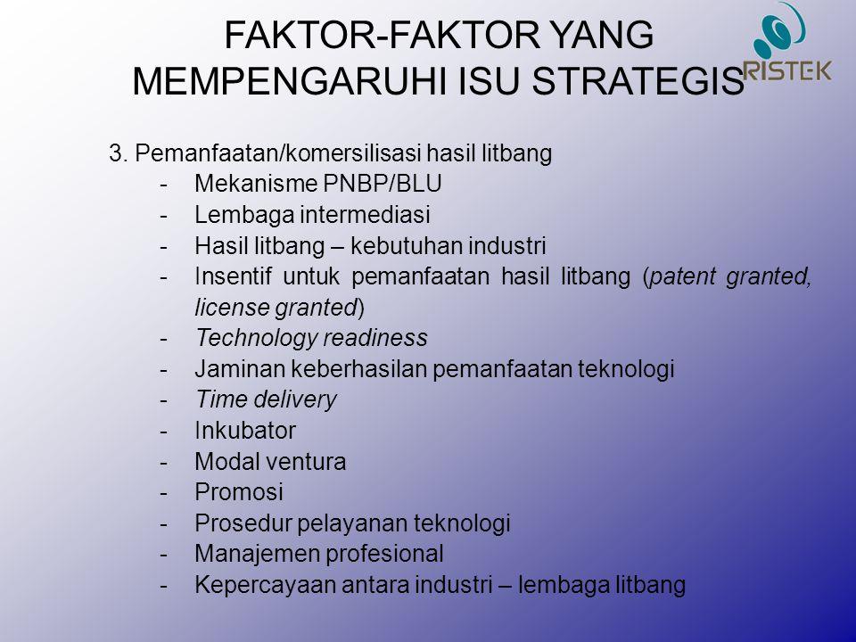 FAKTOR-FAKTOR YANG MEMPENGARUHI ISU STRATEGIS 3. Pemanfaatan/komersilisasi hasil litbang -Mekanisme PNBP/BLU -Lembaga intermediasi -Hasil litbang – ke